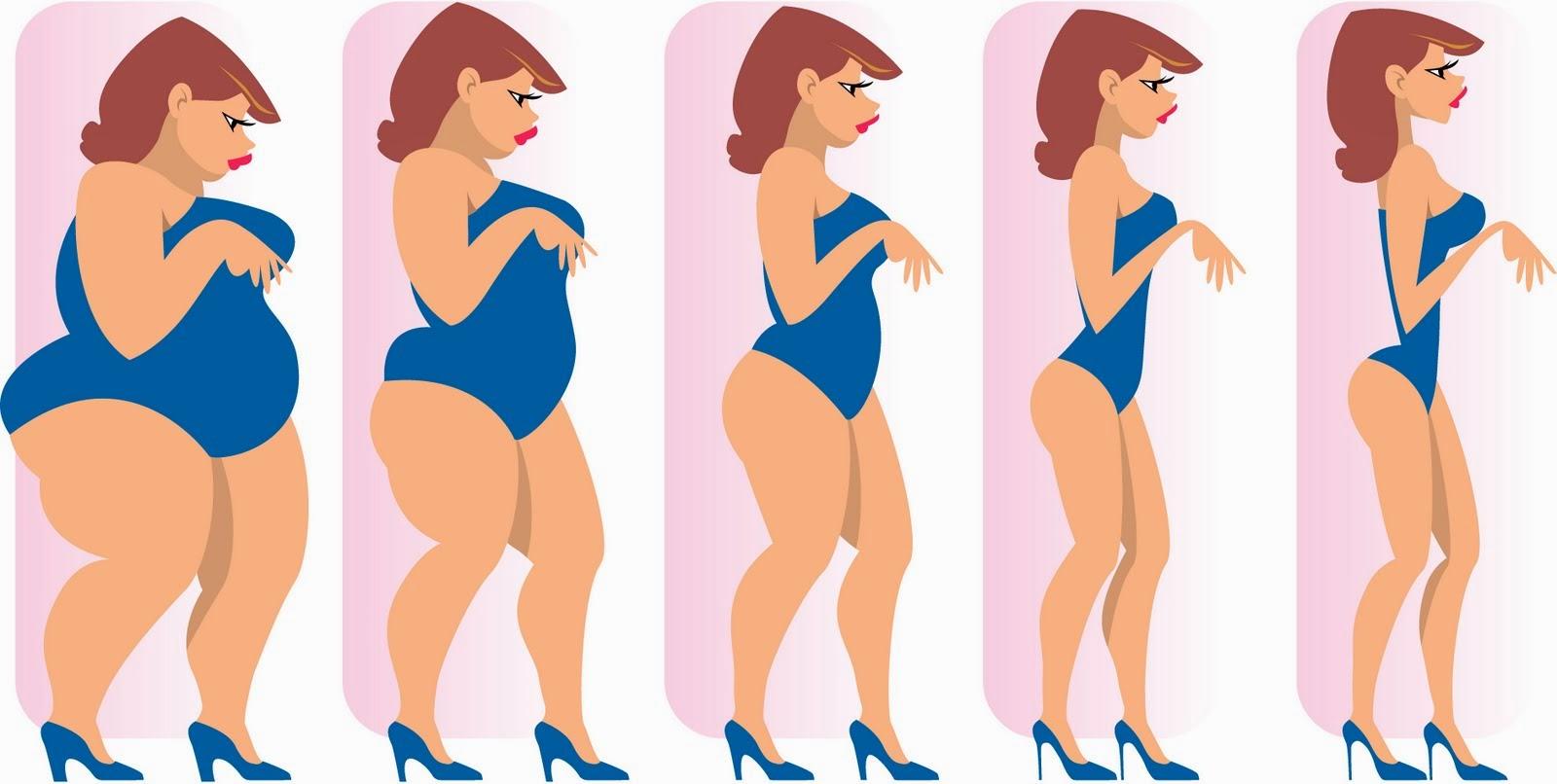 Как можно похудеть и сбросить вес